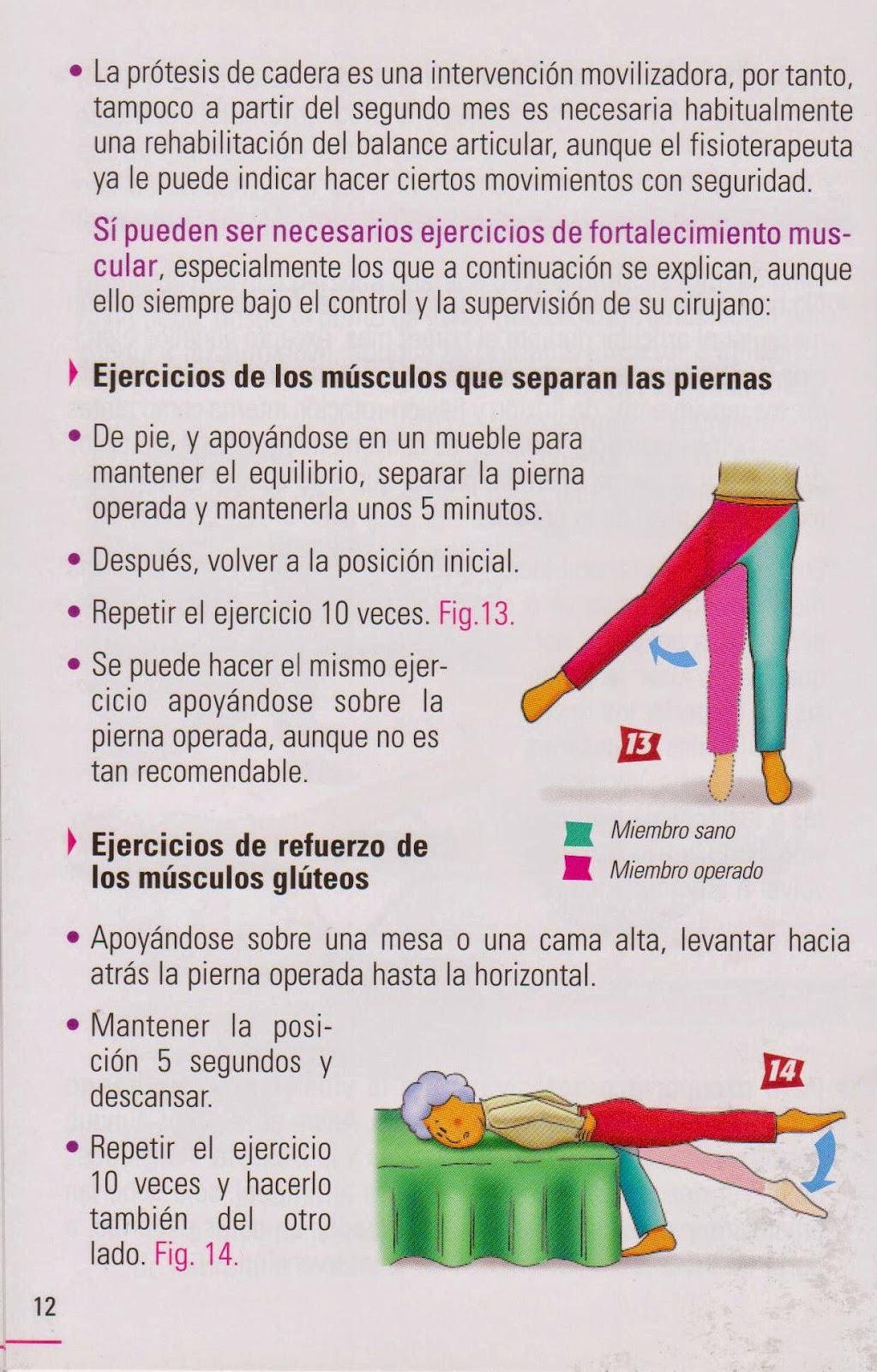 Ejercicios específicos para Prótesis de Cadera