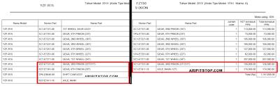 Perbandingan transmisi new vixion dengan R15 2
