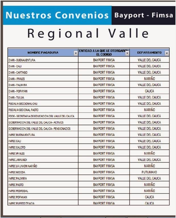 Grupo financiero bayport creditos por libranzas noviembre for Viveros en maldonado