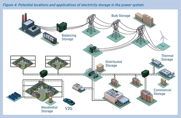 litude Modulation besides River Landforms together with Solar Inverter Technology Transfer in addition Mejia Thermal Power Stationseminar in addition 230 V Ac Main Operated Led Powerful. on alternating current system diagram