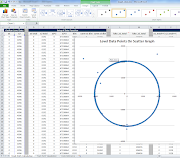 As you can see, the x,y coordinates that comprise the track data form a .