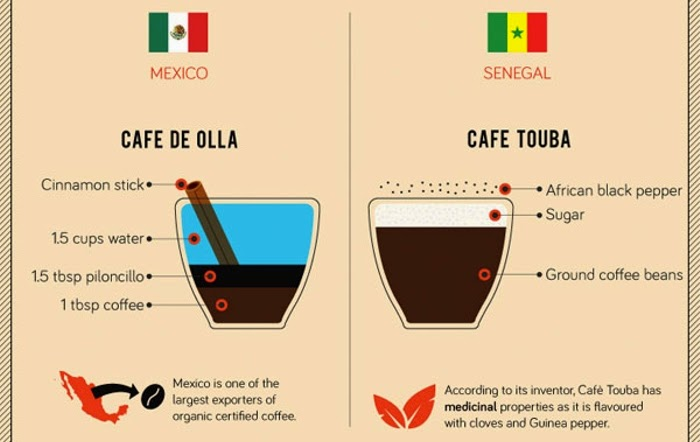 10-Mexico-Senegal-Cheap-Flights-Coffee-Travel-Guide-www-designstack-co