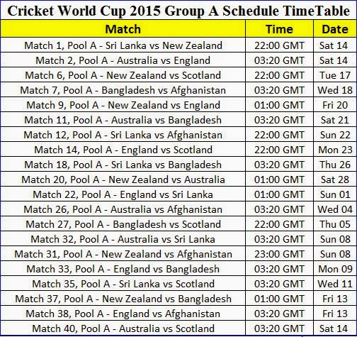 Cricket World Cup 2015 Group A Schedule Fixtures TimeTable