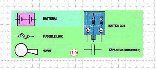 gb 19x gb 19x jpg sebutkan komponen komponen wiring harness at bakdesigns.co