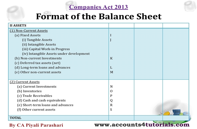 new balance sheet schedule vi