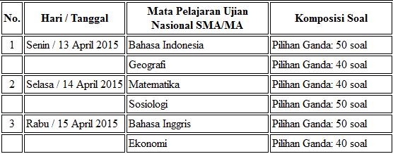 Jadwal Ujian Nasional (UN) SMA 2015 Jurusan IPS