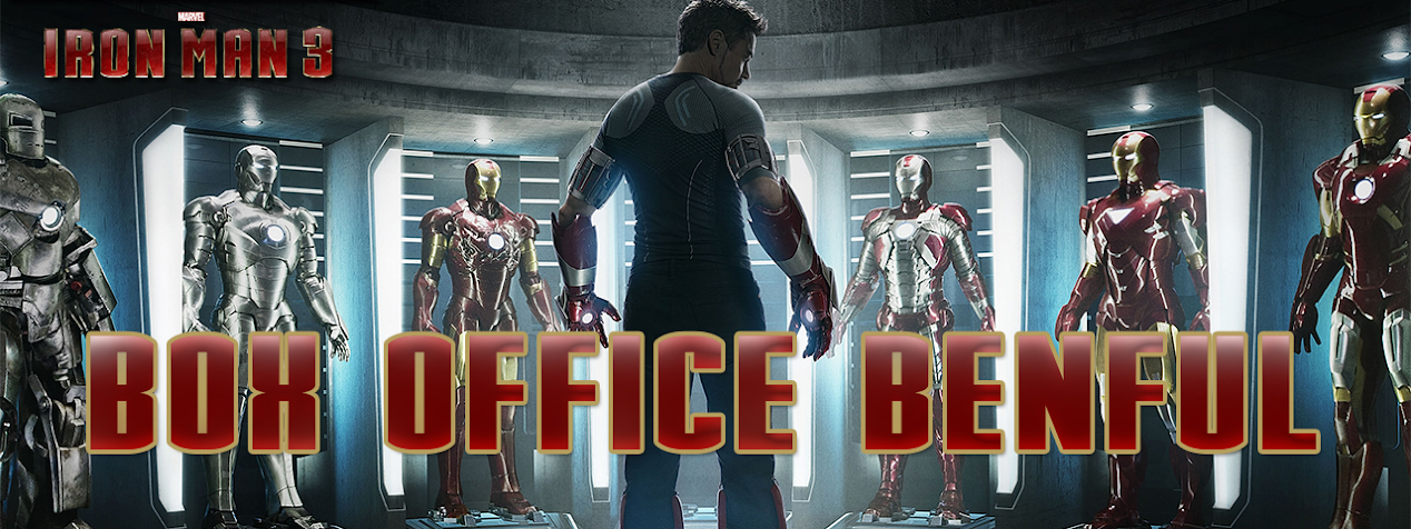 BoxOfficeBenful