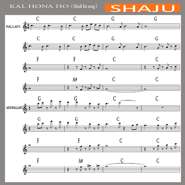 Shaju\'s Guitar Lessons: Two Hindi super hit song\'s notation with Chords