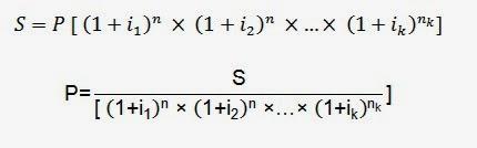formula para desarrollar interes compuesto