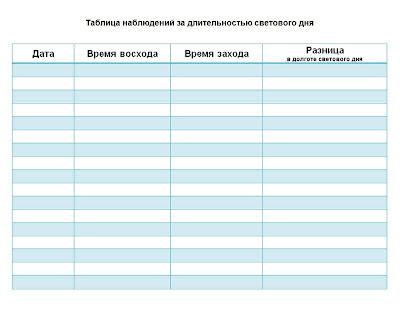 таблица для определения светового дня