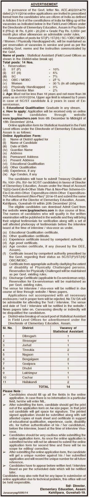 Jobs for the position of Statistical Assistant in Directorate of ...
