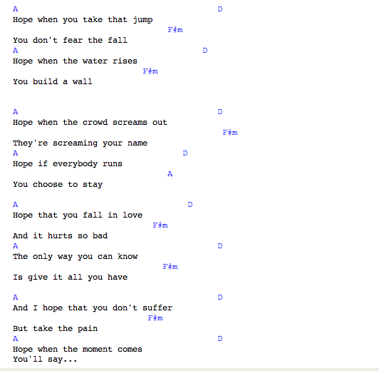 Guitar Chords : I Lived - Onerepublic Guitar Chords