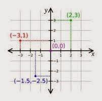 Semua jadi satu cara membuat garis koordinat di ms power point semoga bermamfaat ye ccuart Gallery