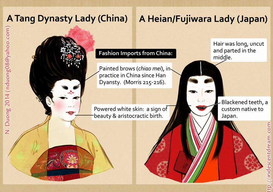 Tang Dynasty Lady Vs Heian Fujiwara Lady Nan S Sketchblog