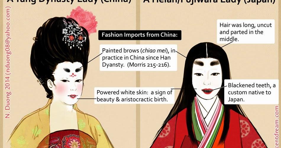 Nan S Sketchblog Tang Dynasty Lady Vs Heian Fujiwara Lady