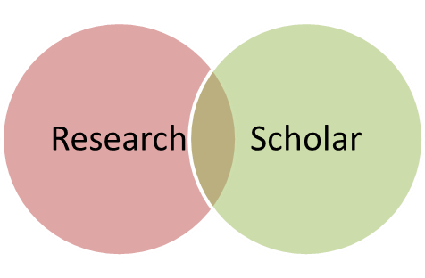 practitioner scholar paper Scholarly sources are typically written by and for experts in a particular field or   and for professionals or practitioners in a particular field or discipline, but are not   the exception of calls for papers or conference announcements additionally,.