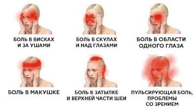 Давление 130 на 85 болит голова что делать
