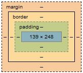 padding dan margin