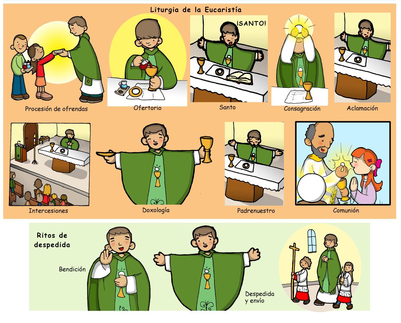 Rito Del Matrimonio Catolico Fuera De La Misa : Dibujos para catequesis las partes de la misa ii