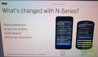 """N4BB nos traen las algunas especificaciones de los próximos dispositivos BlackBerry 10, conocidos como Serie N y Serie L. El BlackBerry """"London"""" (nombre interno) pasa a ser la Serie L, con las siguientes características: Resolución de pantalla 768 x 1280, 55mm de ancho,356 PPI En cuanto a la Serie N (con nombre interno """"Nevada"""") vendría a ser el primer dispositivo BlackBerry 10 con teclado físico QWERTY y tenemos: Resolución de pantalla 720 x 720, 52 – 53mm de ancho, 330 PPI Esperemos verlos en el mercado este 2012.."""