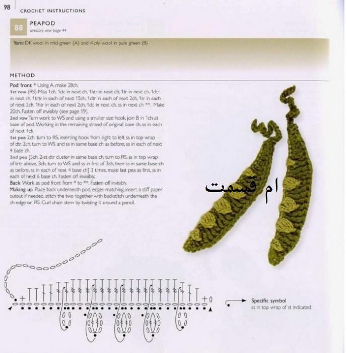 Как связать овощи спицами схемы