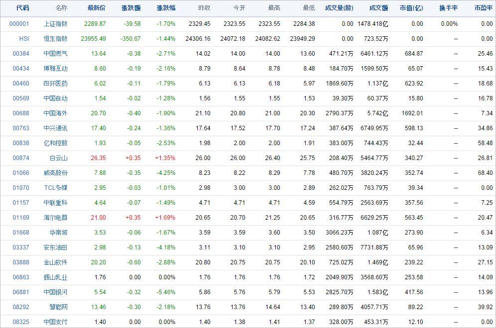 中国株コバンザメ投資ウォッチ銘柄watch20140922