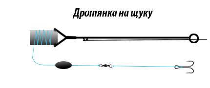 Конструкция дротянки для ловли щуки