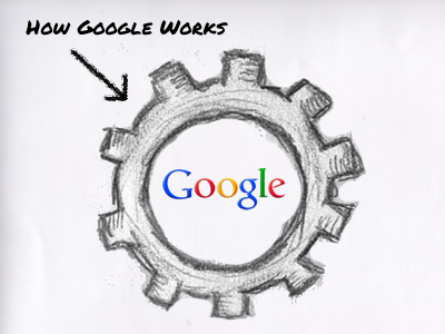 How Google Search Works
