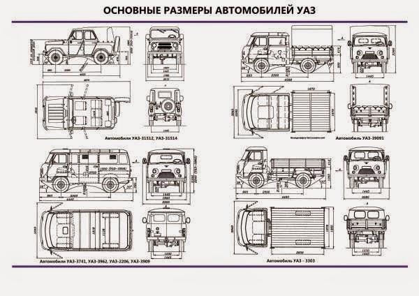 Схемы автомобиля уаз 3909