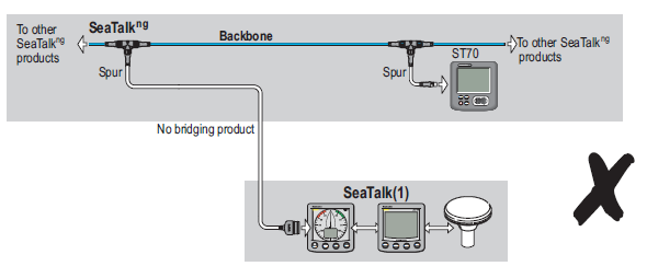seatalk+adapter2 Raymarine Nmea Wiring Diagram on patch cable, b256 transducer, c120 cable for radar, fluxgate compass, gps antenna, seatalk hs,