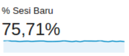 sesi baru google analytics