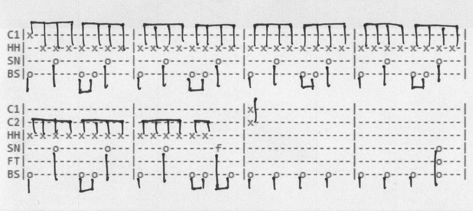 The myth of drum tab now compare it to example 3 where i take the tab and write it out in standard music notation biocorpaavc Gallery