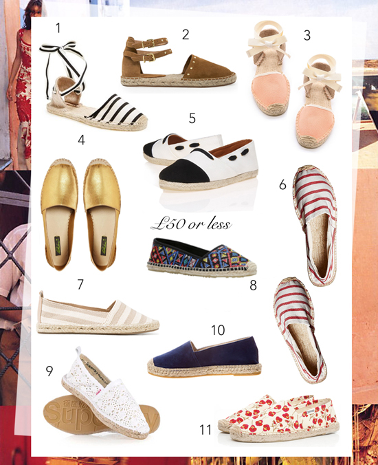 Flat espadrilles for every budget, Castaner, Kurt Geirger, Soludos, Jeffrey Campbell, Superdry, mango, Valentino, Dolce&Gabbana, Ralph Lauren, Tory Burch