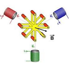 Working principle 3 phase electric motors electrical world working principle 3 phase electric motors swarovskicordoba Choice Image