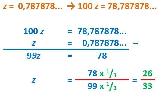 Gambar: Contoh Perhitungan 2 digit desimal berulang