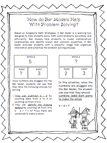 Worksheets Math Models Worksheets the teachers chair problem solving and model drawing bar using modeling strategy has made a huge difference in way my students handle word problems they know that once can