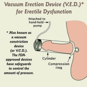 how-to-cure-erectile-dysfunction-naturally