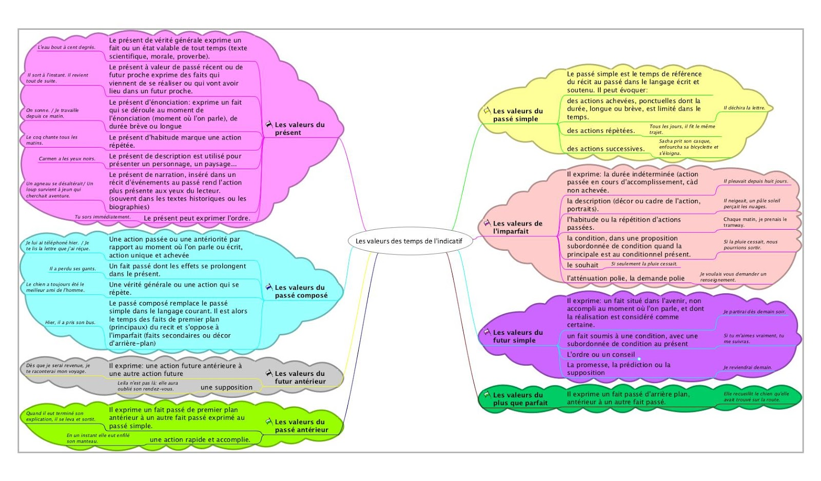 vous moi et les devoirs  d u00e9cembre 2012