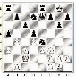 Partida de ajedrez Giacomo Vallifuoco - Bela Toth, 1979, posición después de 16.b4