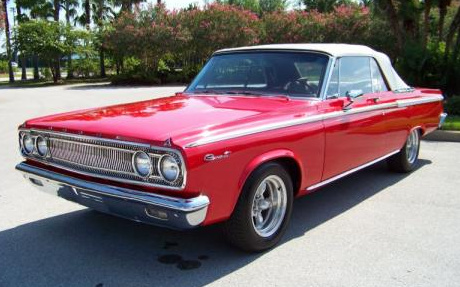 2012 all about wiring diagrams 1965 dodge coronet convertible