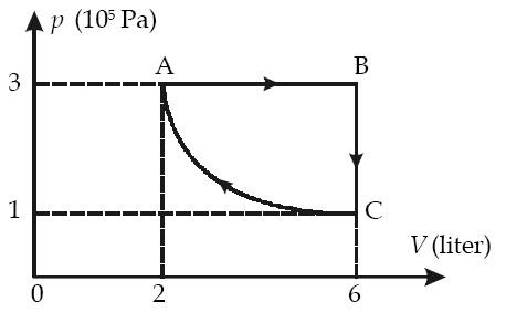 Usaha dan proses dalam termodinamika hukum termodinamika 1 2 dan proses siklus gas ideal ccuart Images