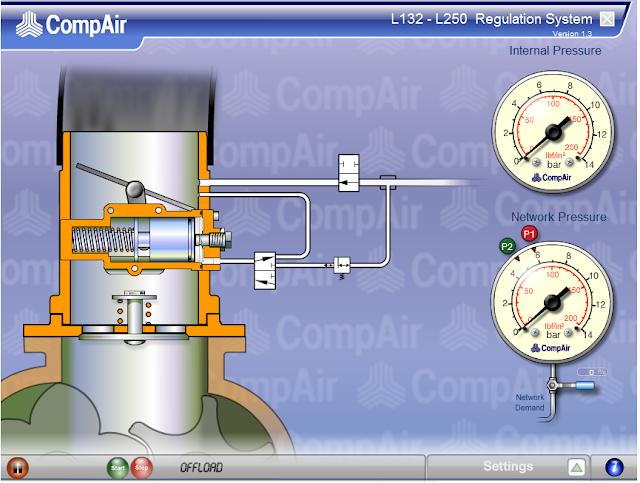 cấu tạo van cổ hút gió của máy nén khí
