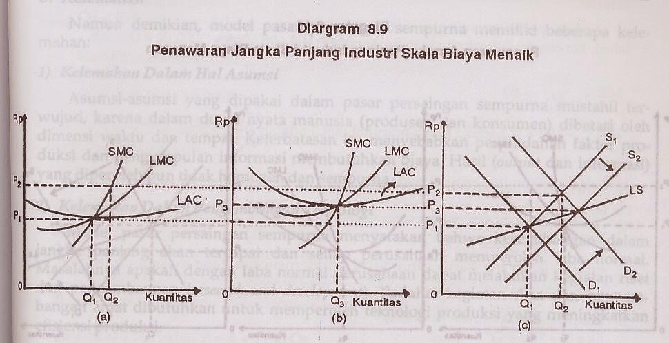 Apa struktur pasar valas