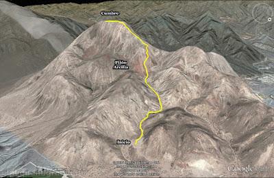 Cerro Blanco San Juan, Trekking, Zonda