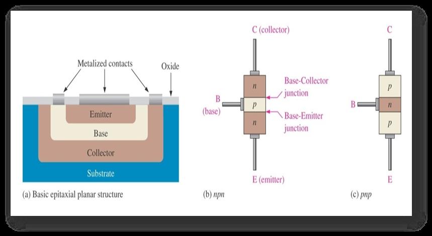 lifier circuit using transistor gadgetronicx