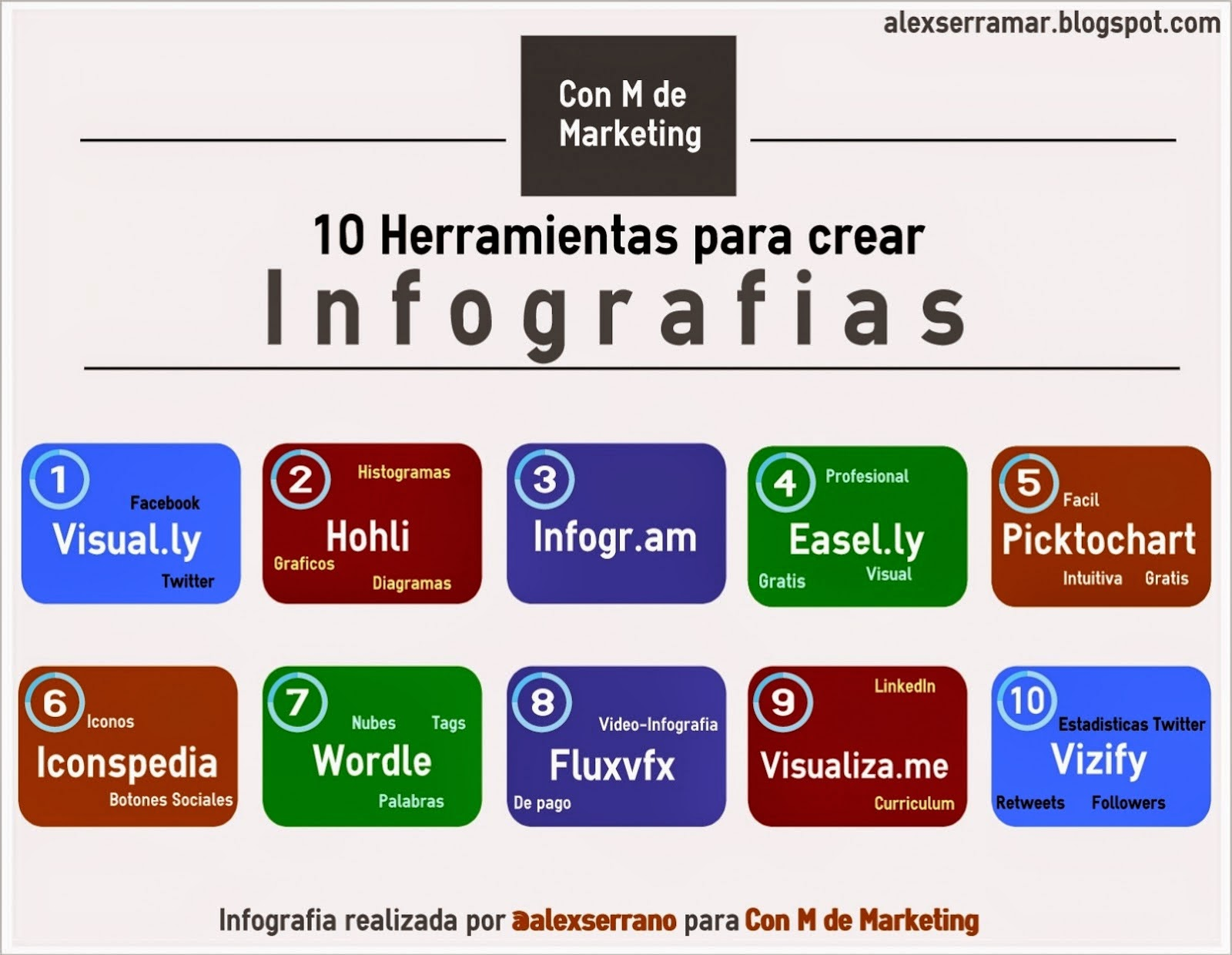 Tiza virtual el blog de rafa qu es una infograf a for Que es una pagina virtual