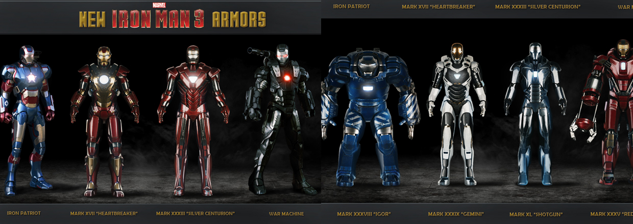 The Evolution Of Iron Man&#8217;s Armor