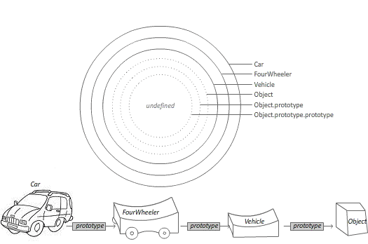 Simple Inheritance with JavaScript