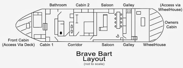 Brave Bart deck plan.