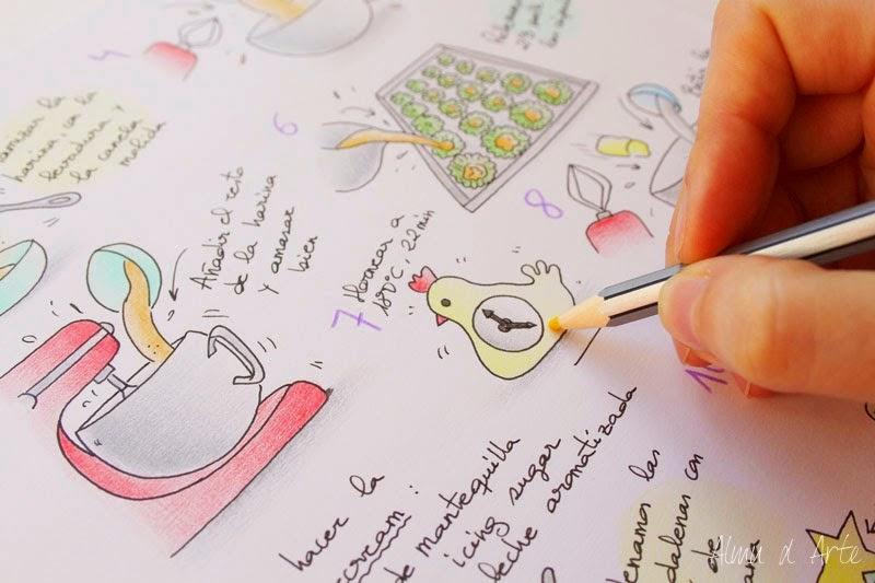 Receta ilustrada Cupcakes